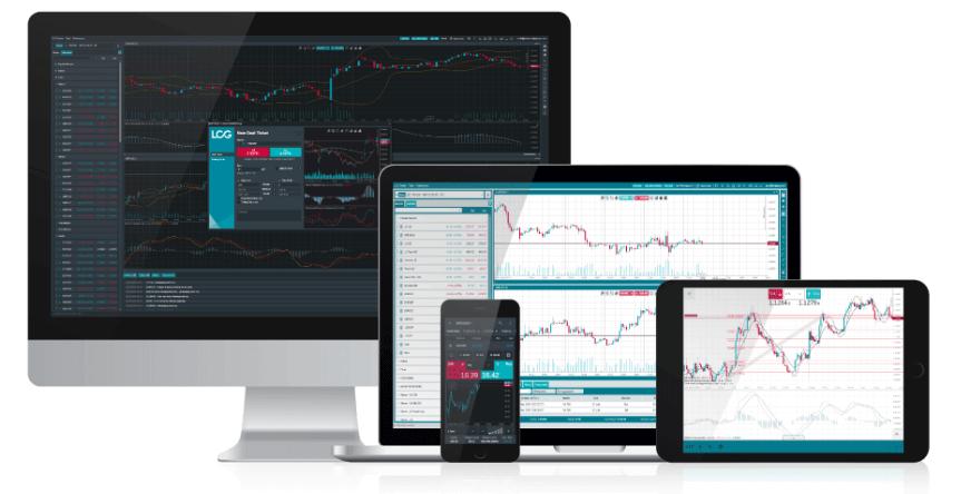 CFD Trading platforms