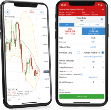 Ig mobile trading