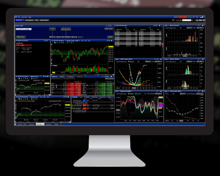 Interactive Brokers Trading platform