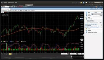 charles schwab online trading