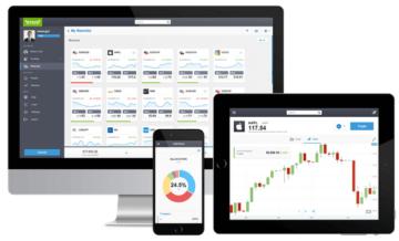 eToro trading platforms