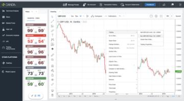 oanda trading